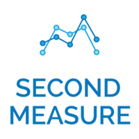 Second measure 1441125979