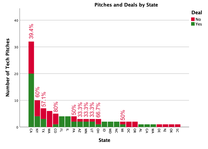 PitchesDealsState.png